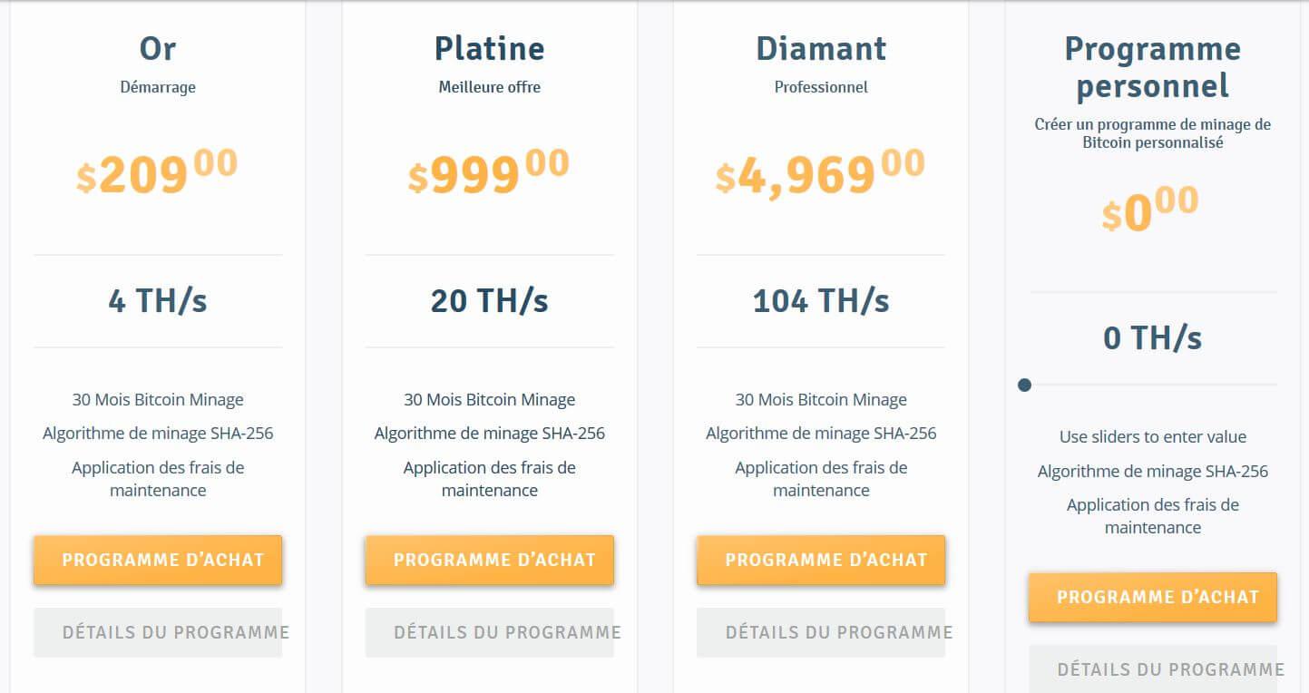 platine genesis cloud mining rentable